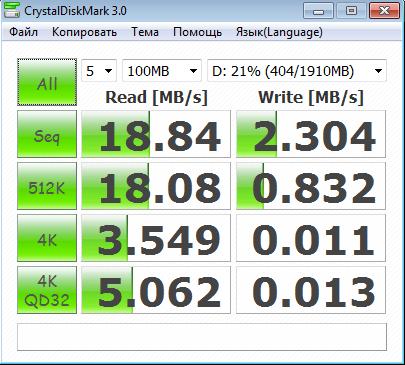 Результаты тестирования DTI/2Gb CrystalDiskMark с шифрованием BitLocker To Go