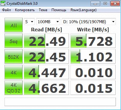 Результаты тестирования DTI/2Gb CrystalDiskMark без шифрования