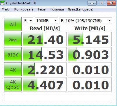 Результаты тестирования DTI/2Gb CrystalDiskMark с шифрованием TrueCrypt